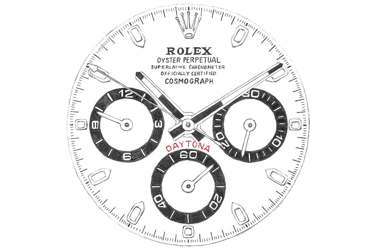 Ilustração do mostrador do Rolex Daytona
